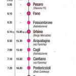 Pesaro - Urbino - Roma