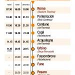 Roma- Pesaro - Urbino