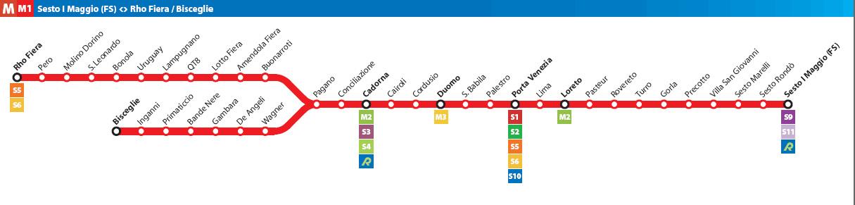 Linea M1 - metropolitana di Milano - Sitabus.it
