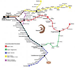 Circumvesuviana mappa