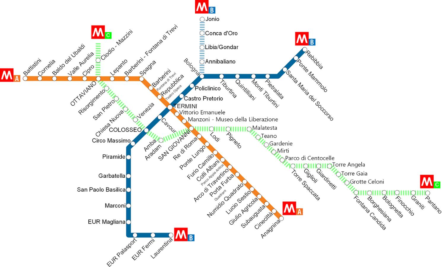 metro-roma.